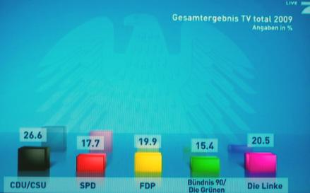 tv total wahl september 2009